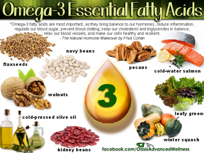 omega 3s