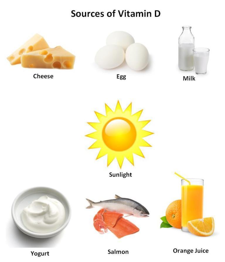 vitamind4